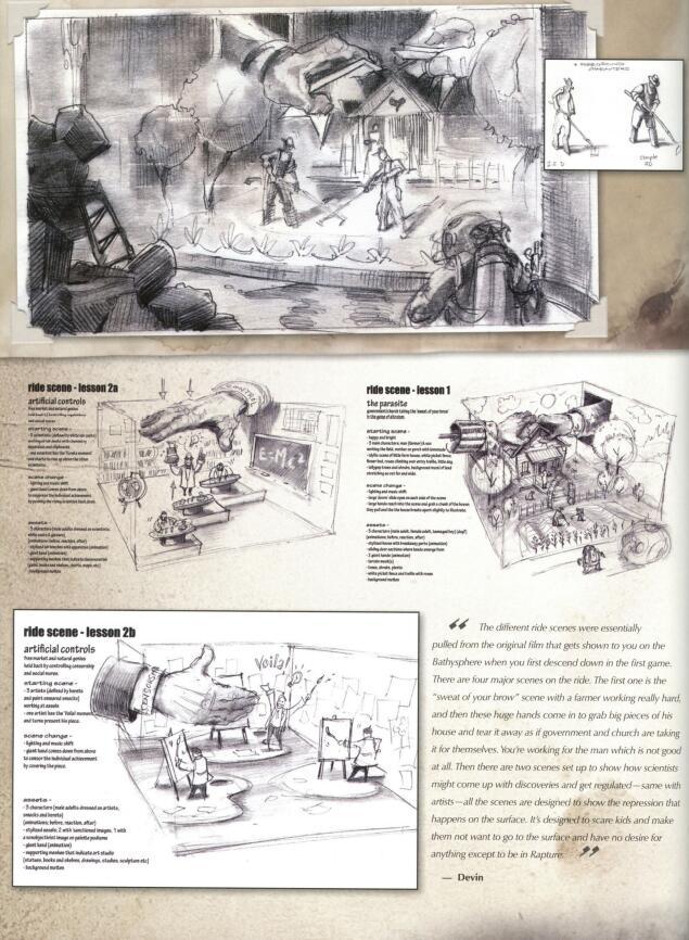 生化奇兵2艺术设定集(The Art of Bioshock 2)