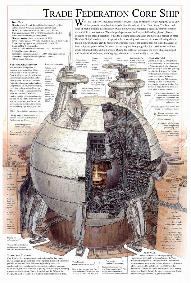 Star Wars: Attack of the Clones Incredible Cross-Sections(星球大战2:不可思议的剖面)